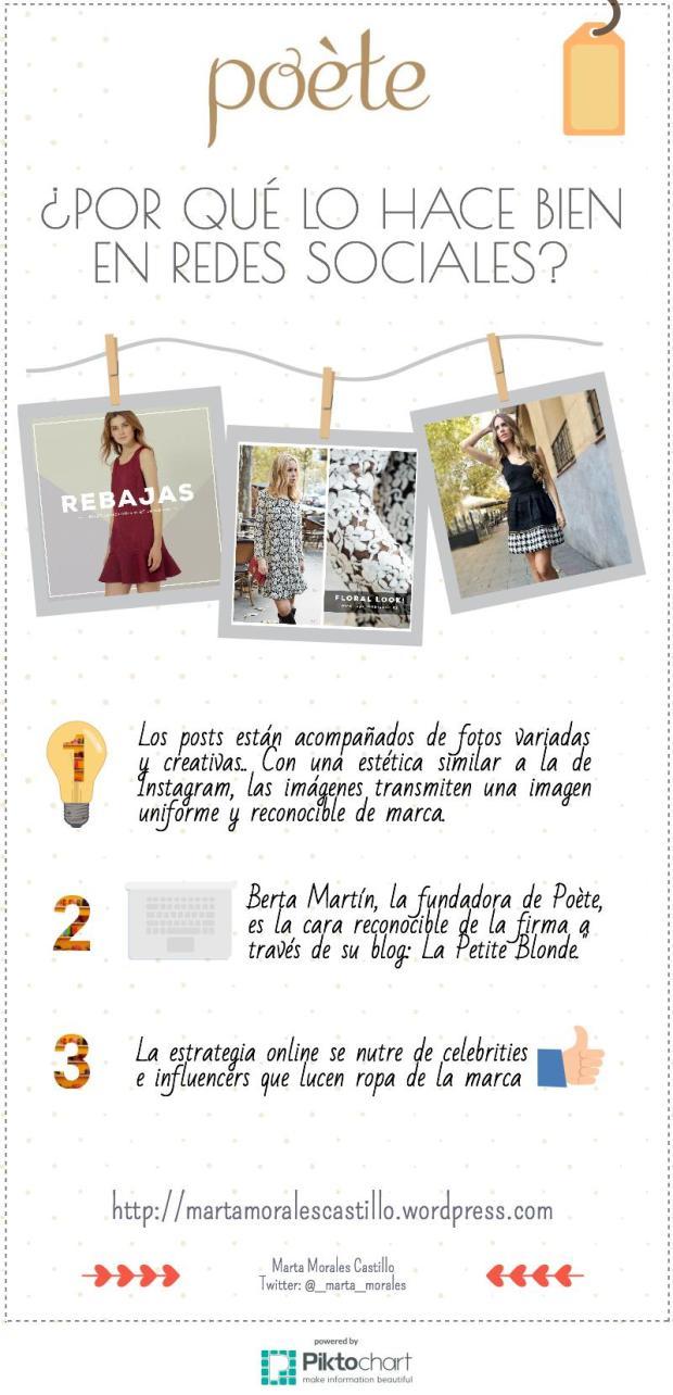 infografia poete moda ropa redes sociales marta morales castillo blog curiosidades social media periodista community manager